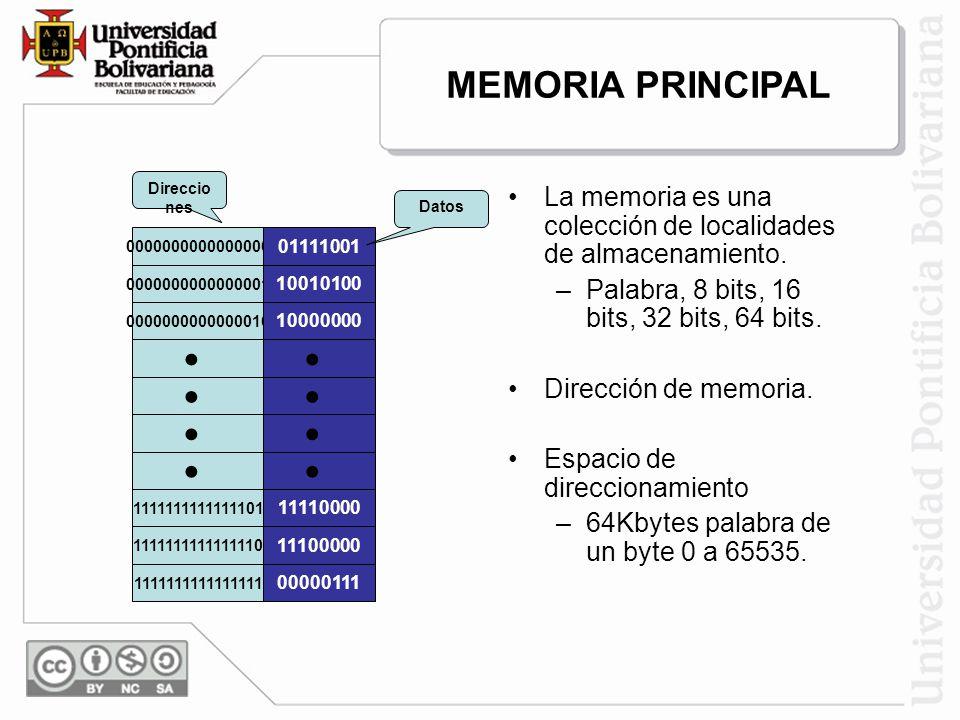 La memoria es una colección de localidades de almacenamiento. –Palabra, 8 bits, 16 bits, 32 bits, 64 bits. Dirección de memoria. Espacio de direcciona