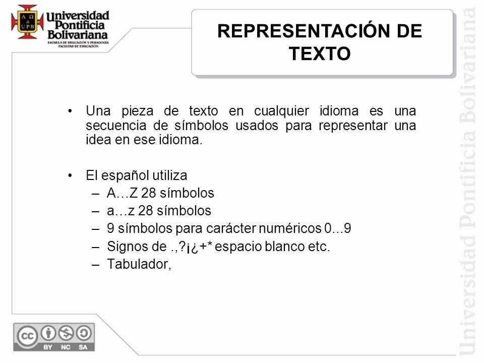 Una pieza de texto en cualquier idioma es una secuencia de símbolos usados para representar una idea en ese idioma. El español utiliza –A…Z 28 símbolo
