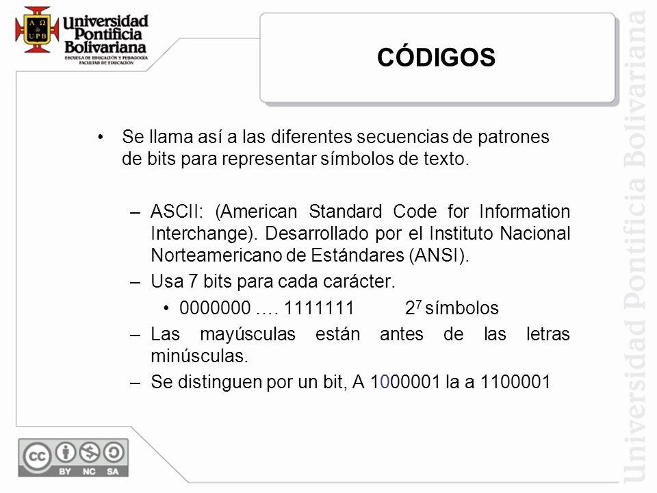Se llama así a las diferentes secuencias de patrones de bits para representar símbolos de texto. –ASCII: (American Standard Code for Information Inter