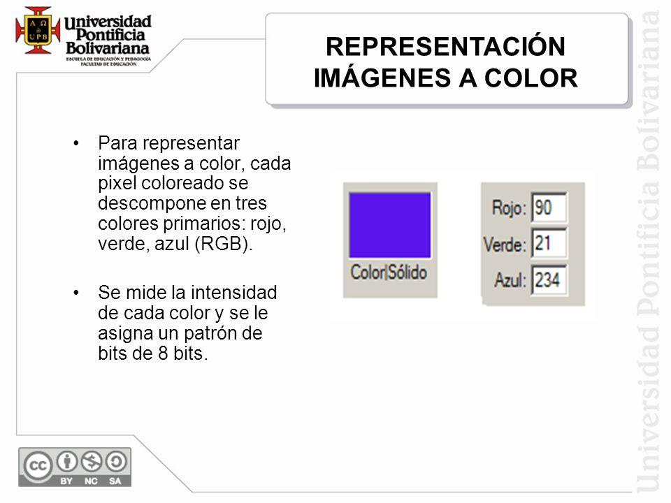 Para representar imágenes a color, cada pixel coloreado se descompone en tres colores primarios: rojo, verde, azul (RGB). Se mide la intensidad de cad