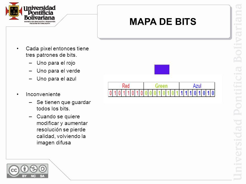 Cada pixel entonces tiene tres patrones de bits. –Uno para el rojo –Uno para el verde –Uno para el azul Inconveniente –Se tienen que guardar todos los