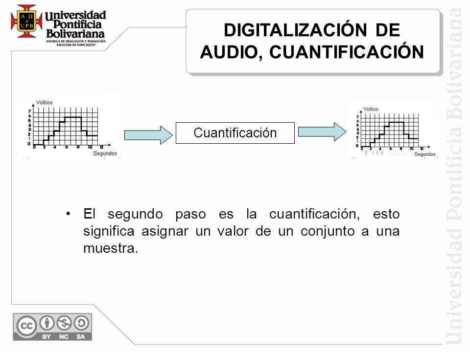 El segundo paso es la cuantificación, esto significa asignar un valor de un conjunto a una muestra. Cuantificación DIGITALIZACIÓN DE AUDIO, CUANTIFICA