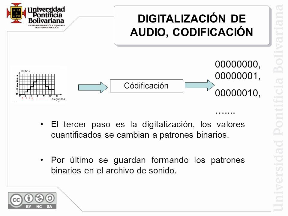 El tercer paso es la digitalización, los valores cuantificados se cambian a patrones binarios. Por último se guardan formando los patrones binarios en