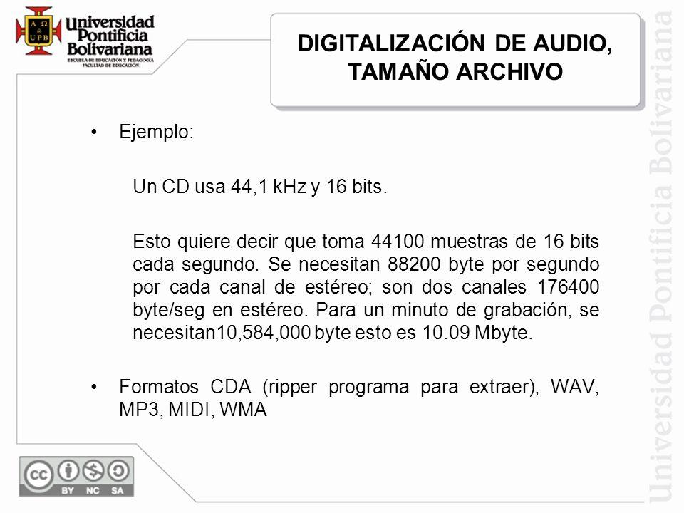 Ejemplo: Un CD usa 44,1 kHz y 16 bits. Esto quiere decir que toma 44100 muestras de 16 bits cada segundo. Se necesitan 88200 byte por segundo por cada