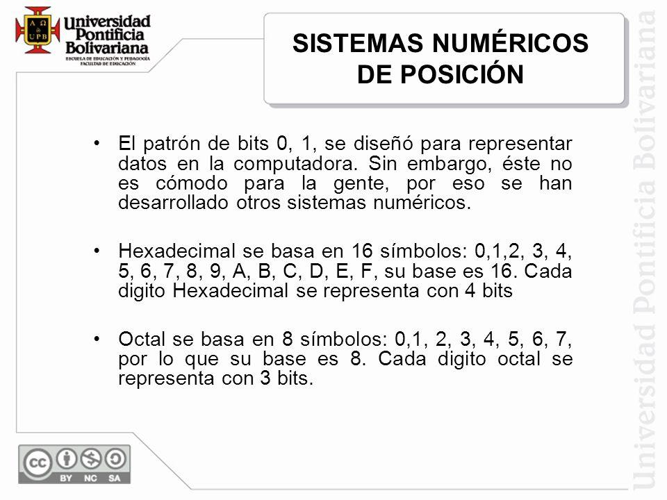 El patrón de bits 0, 1, se diseñó para representar datos en la computadora. Sin embargo, éste no es cómodo para la gente, por eso se han desarrollado