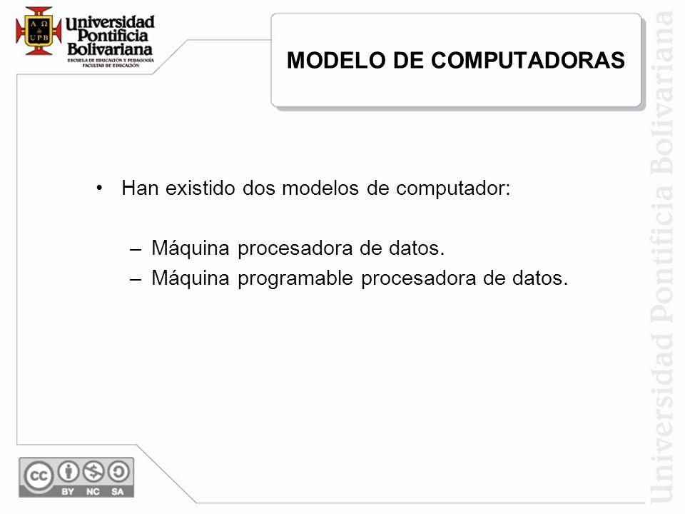 MODELO DE COMPUTADORAS Han existido dos modelos de computador: –Máquina procesadora de datos. –Máquina programable procesadora de datos.