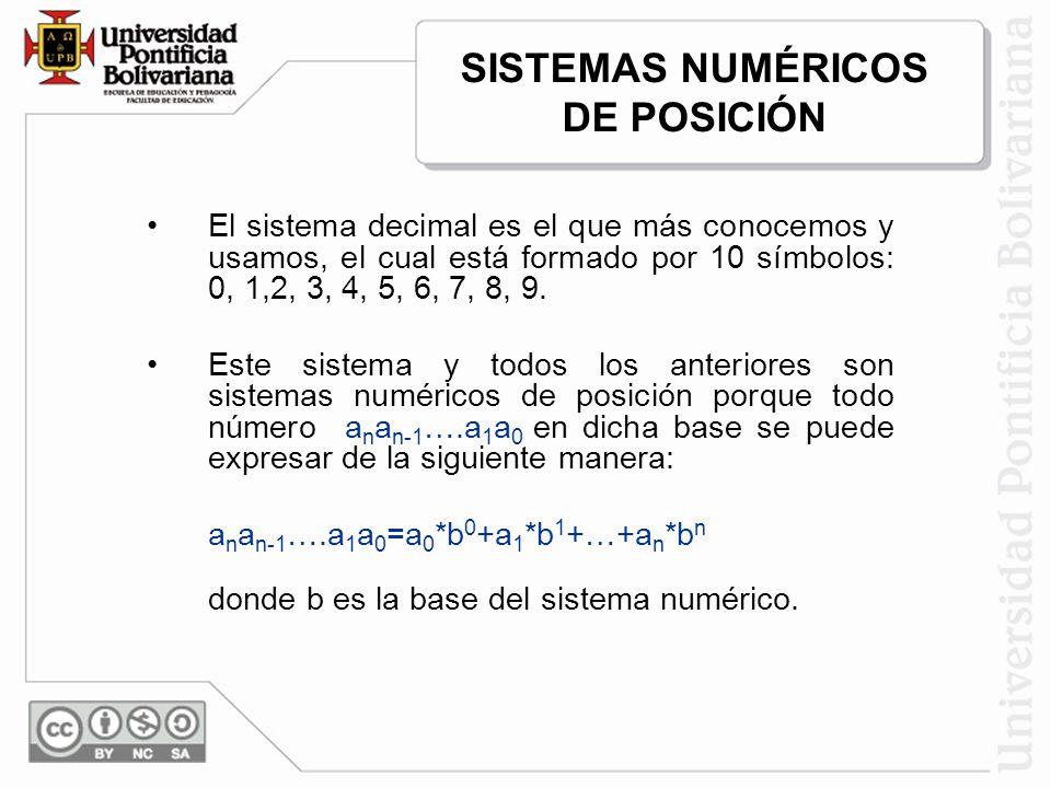 El sistema decimal es el que más conocemos y usamos, el cual está formado por 10 símbolos: 0, 1,2, 3, 4, 5, 6, 7, 8, 9. Este sistema y todos los anter