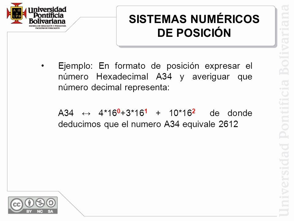 Ejemplo: En formato de posición expresar el número Hexadecimal A34 y averiguar que número decimal representa: A34 4*16 0 +3*16 1 + 10*16 2 de donde de