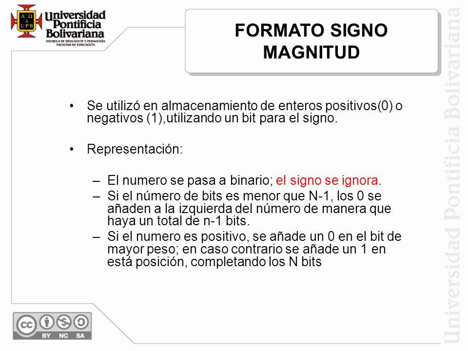 Se utilizó en almacenamiento de enteros positivos(0) o negativos (1),utilizando un bit para el signo. Representación: –El numero se pasa a binario; el