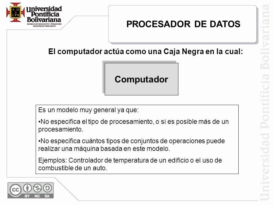 Datos de Entrada Datos de Salida Computador Es un modelo muy general ya que: No especifica el tipo de procesamiento, o si es posible más de un procesa