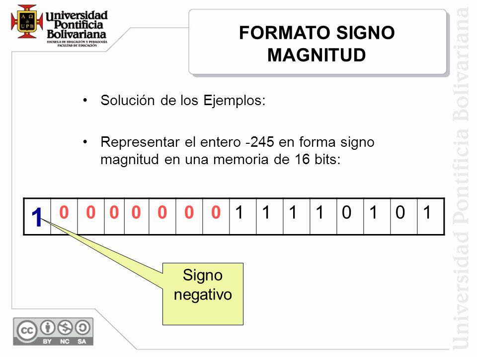 Solución de los Ejemplos: Representar el entero -245 en forma signo magnitud en una memoria de 16 bits: 1 000000011110101 Signo negativo FORMATO SIGNO