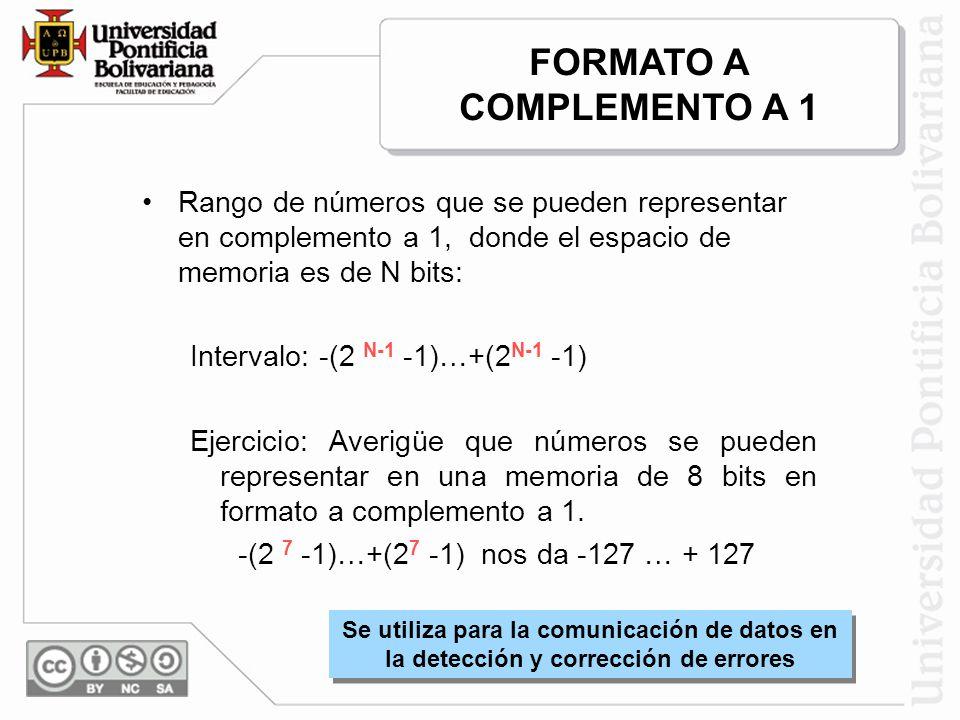 Rango de números que se pueden representar en complemento a 1, donde el espacio de memoria es de N bits: Intervalo: -(2 N-1 -1)…+(2 N-1 -1) Ejercicio:
