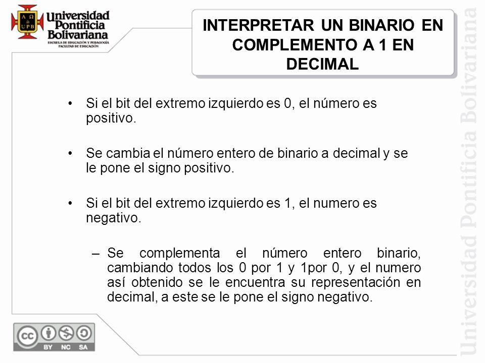 Si el bit del extremo izquierdo es 0, el número es positivo. Se cambia el número entero de binario a decimal y se le pone el signo positivo. Si el bit