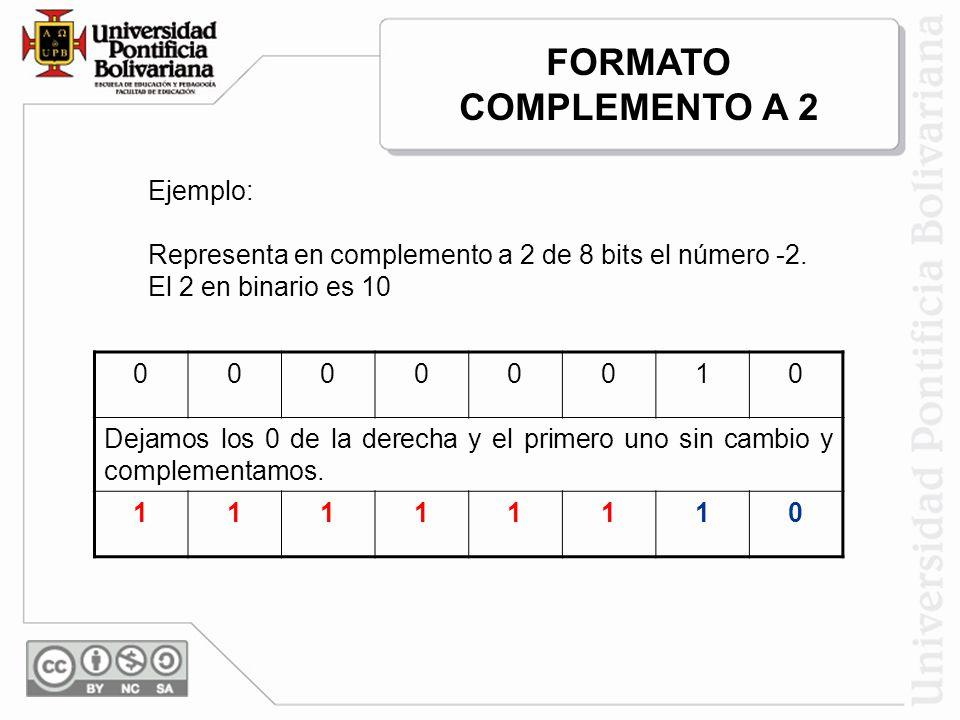 Ejemplo: Representa en complemento a 2 de 8 bits el número -2. El 2 en binario es 10 00000010 Dejamos los 0 de la derecha y el primero uno sin cambio