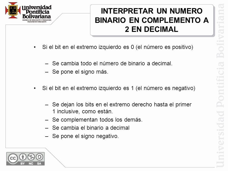 Si el bit en el extremo izquierdo es 0 (el número es positivo) –Se cambia todo el número de binario a decimal. –Se pone el signo más. Si el bit en el
