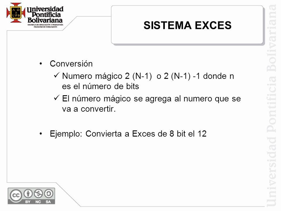Conversión Numero mágico 2 (N-1) o 2 (N-1) -1 donde n es el número de bits El número mágico se agrega al numero que se va a convertir. Ejemplo: Convie
