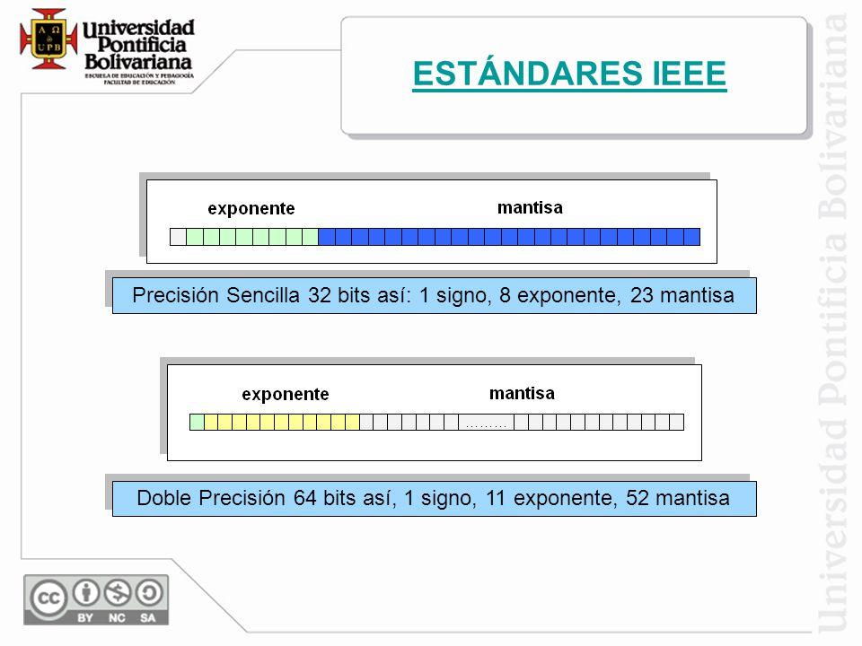 ESTÁNDARES IEEE Precisión Sencilla 32 bits así: 1 signo, 8 exponente, 23 mantisa Doble Precisión 64 bits así, 1 signo, 11 exponente, 52 mantisa