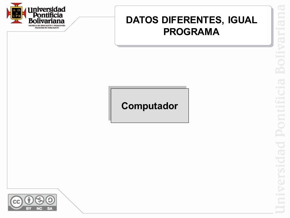 35,6,78,67 78,65,35,6 Programa de ordenamiento DATOS DIFERENTES, IGUAL PROGRAMA Computador