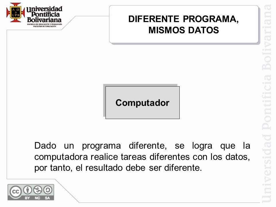 35,6,78,67 186 Programa de Suma Dado un programa diferente, se logra que la computadora realice tareas diferentes con los datos, por tanto, el resulta