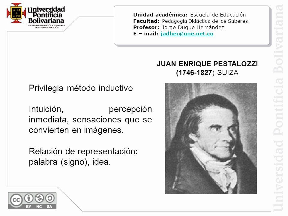 JUAN ENRIQUE PESTALOZZI (1746-1827) SUIZA Privilegia método inductivo Intuición, percepción inmediata, sensaciones que se convierten en imágenes. Rela
