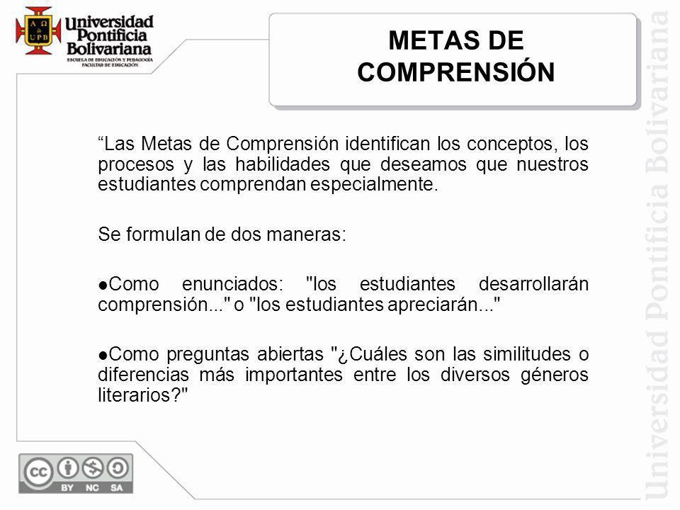 METAS DE COMPRENSIÓN Las Metas de Comprensión identifican los conceptos, los procesos y las habilidades que deseamos que nuestros estudiantes comprend