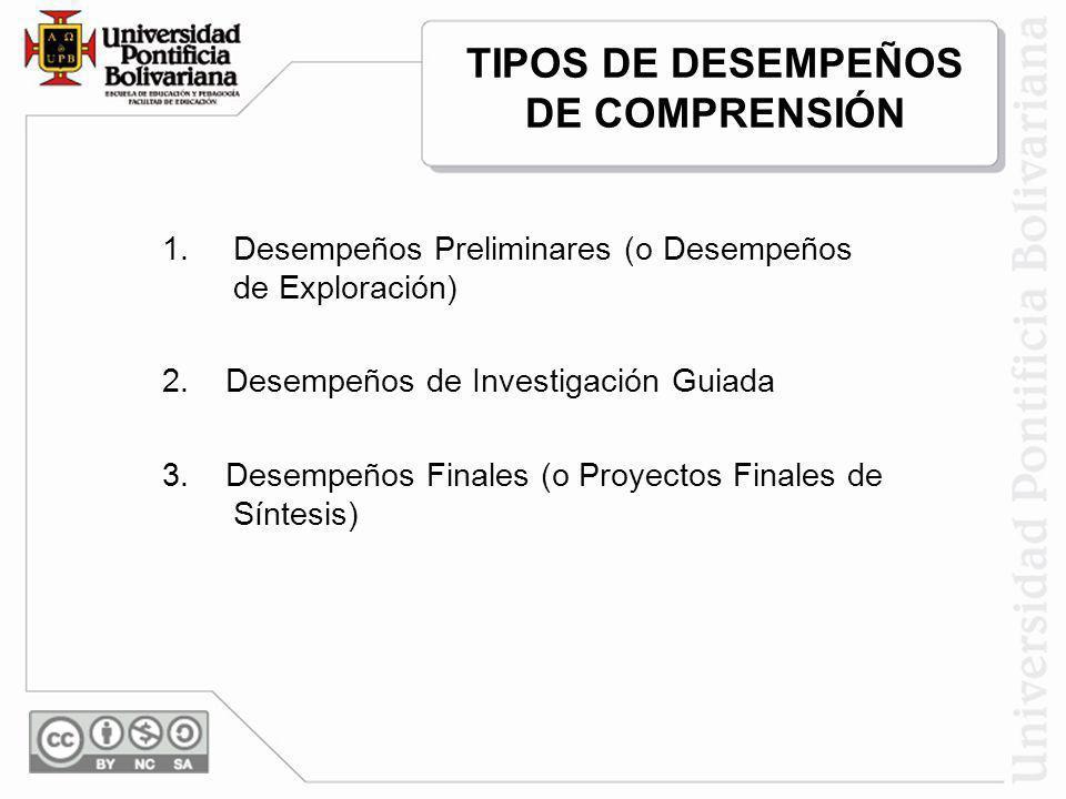 TIPOS DE DESEMPEÑOS DE COMPRENSIÓN 1.Desempeños Preliminares (o Desempeños de Exploración) 2. Desempeños de Investigación Guiada 3. Desempeños Finales