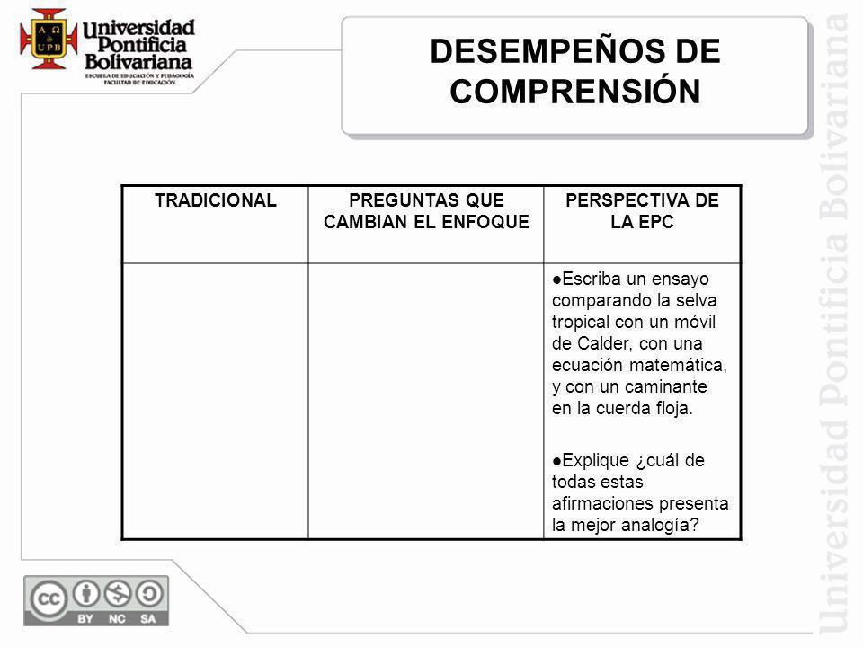 TRADICIONALPREGUNTAS QUE CAMBIAN EL ENFOQUE PERSPECTIVA DE LA EPC Escriba un ensayo comparando la selva tropical con un móvil de Calder, con una ecuac