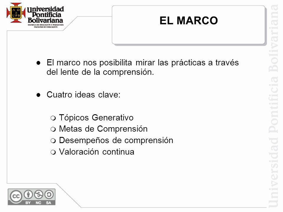 EL MARCO El marco nos posibilita mirar las prácticas a través del lente de la comprensión. Cuatro ideas clave: Tópicos Generativo Metas de Comprensión