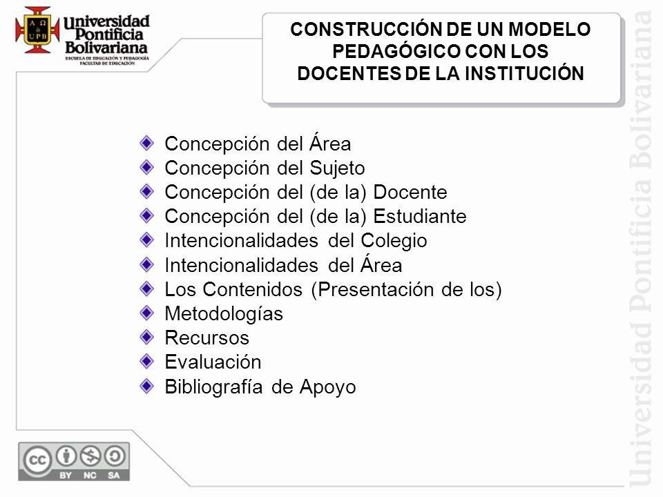 CONSTRUCCIÓN DE UN MODELO PEDAGÓGICO CON LOS DOCENTES DE LA INSTITUCIÓN Concepción del Área Concepción del Sujeto Concepción del (de la) Docente Conce