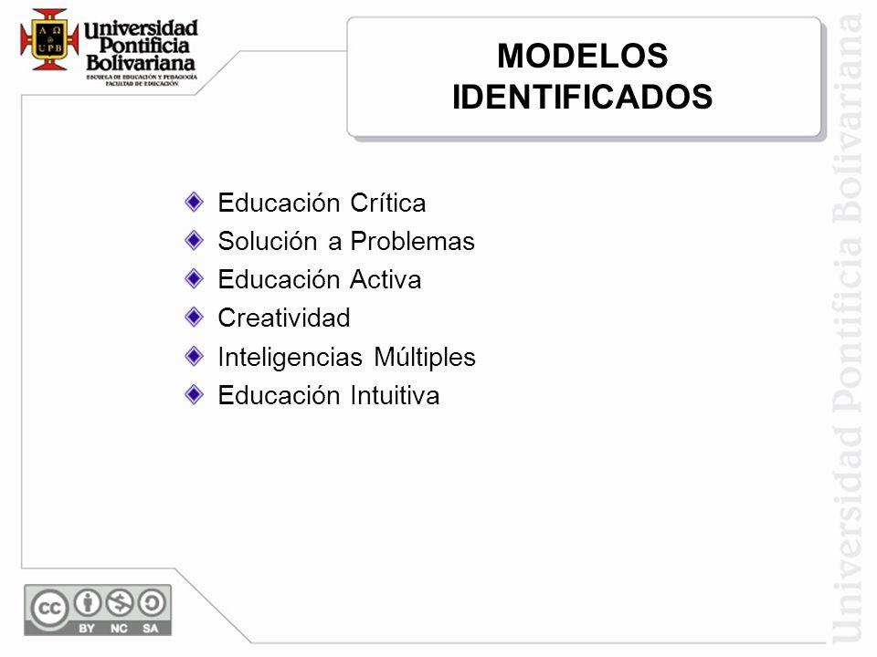 MODELOS IDENTIFICADOS Educación Crítica Solución a Problemas Educación Activa Creatividad Inteligencias Múltiples Educación Intuitiva