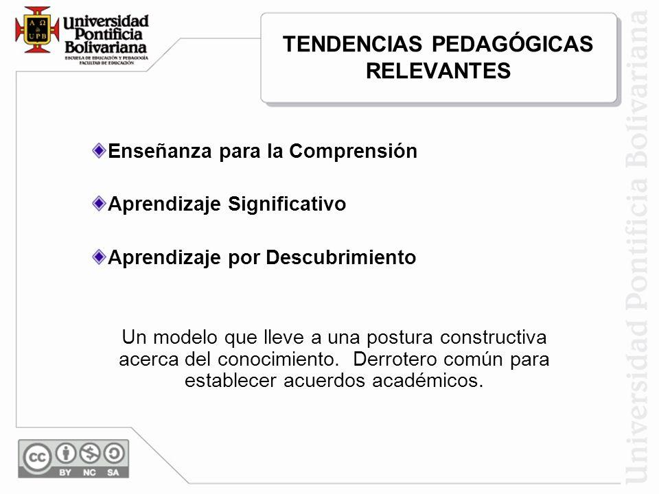 TENDENCIAS PEDAGÓGICAS RELEVANTES Enseñanza para la Comprensión Aprendizaje Significativo Aprendizaje por Descubrimiento Un modelo que lleve a una pos