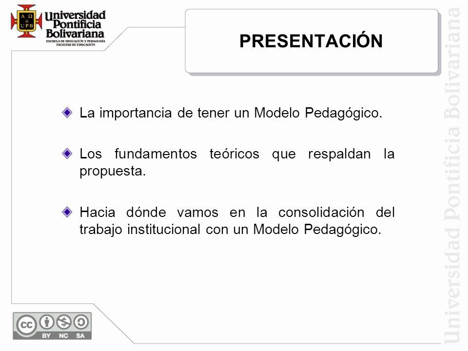 PRESENTACIÓN La importancia de tener un Modelo Pedagógico. Los fundamentos teóricos que respaldan la propuesta. Hacia dónde vamos en la consolidación