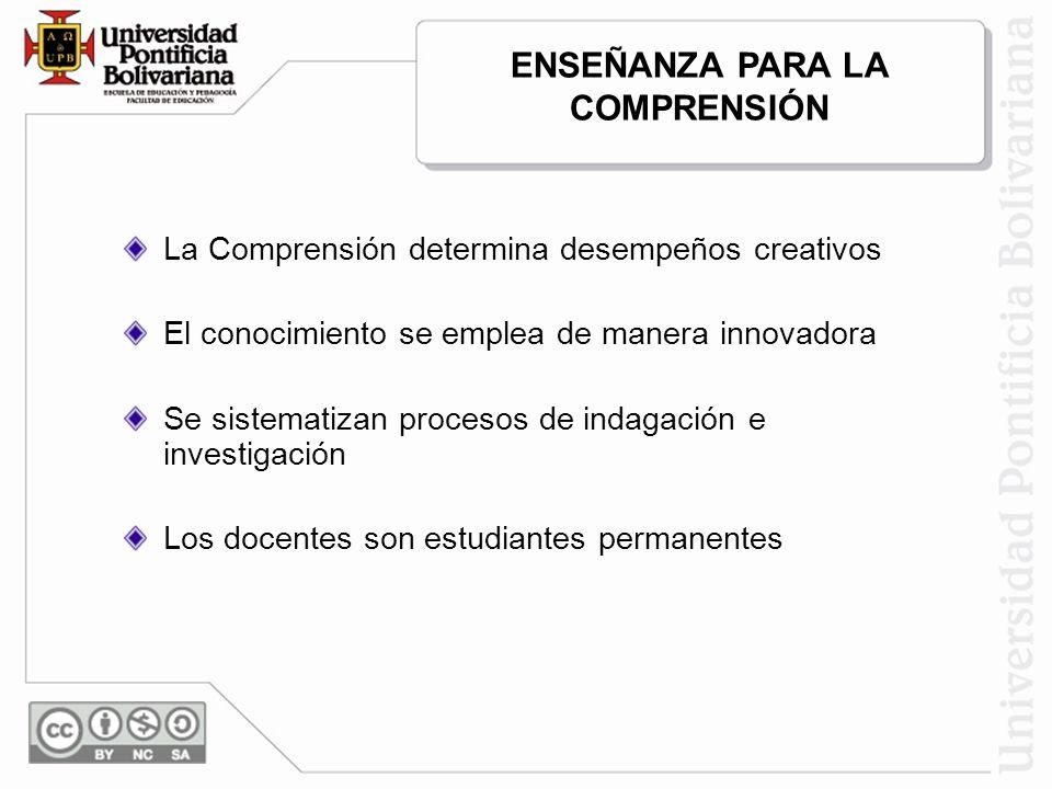 La Comprensión determina desempeños creativos El conocimiento se emplea de manera innovadora Se sistematizan procesos de indagación e investigación Lo