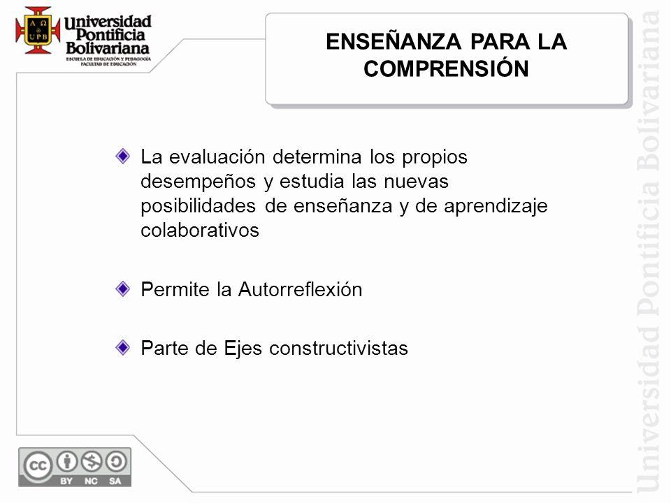 La evaluación determina los propios desempeños y estudia las nuevas posibilidades de enseñanza y de aprendizaje colaborativos Permite la Autorreflexió