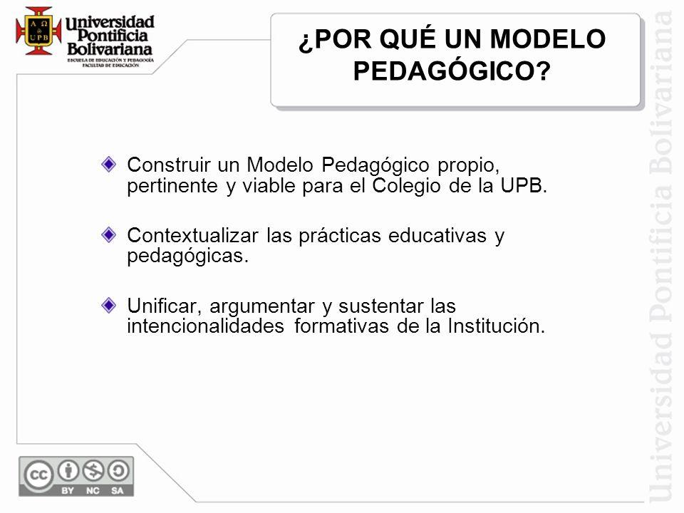 ¿POR QUÉ UN MODELO PEDAGÓGICO? Construir un Modelo Pedagógico propio, pertinente y viable para el Colegio de la UPB. Contextualizar las prácticas educ