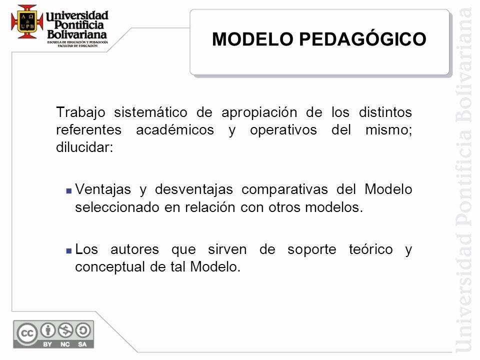 MODELO PEDAGÓGICO Trabajo sistemático de apropiación de los distintos referentes académicos y operativos del mismo; dilucidar: Ventajas y desventajas