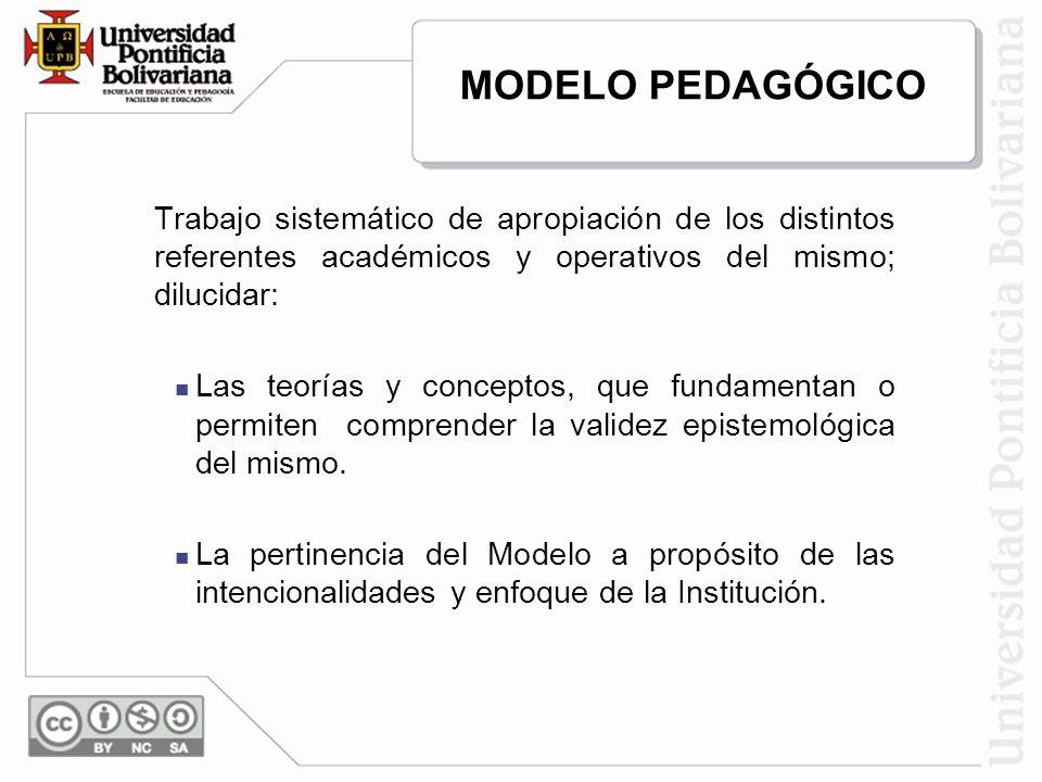 ASPECTOS PARA CONFIGURAR UN MODELO PEDAGÓGICO Las intencionalidades que dirigen las acciones educativas y pedagógicas.