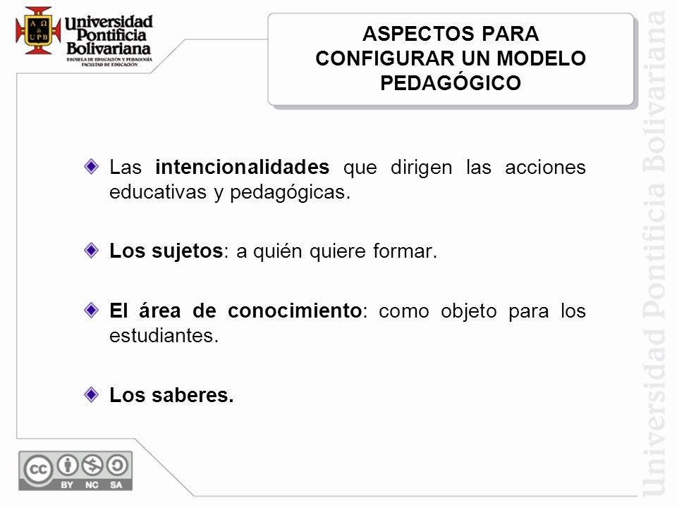 ASPECTOS PARA CONFIGURAR UN MODELO PEDAGÓGICO Las intencionalidades que dirigen las acciones educativas y pedagógicas. Los sujetos: a quién quiere for