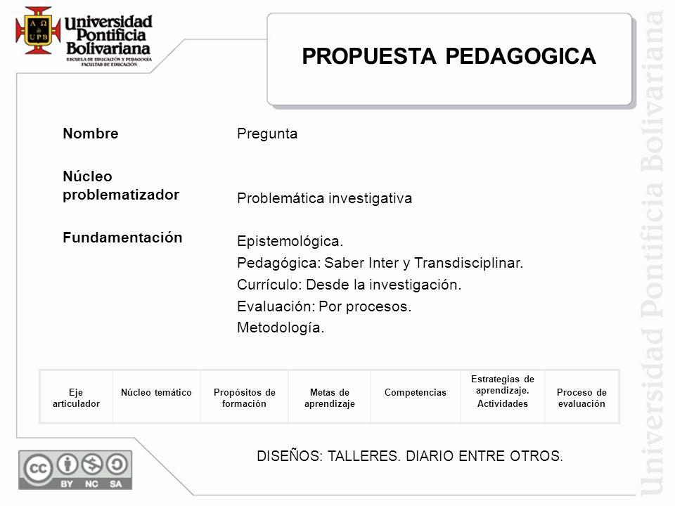 PROPUESTA PEDAGOGICA Eje articulador Núcleo temáticoPropósitos de formación Metas de aprendizaje Competencias Estrategias de aprendizaje. Actividades