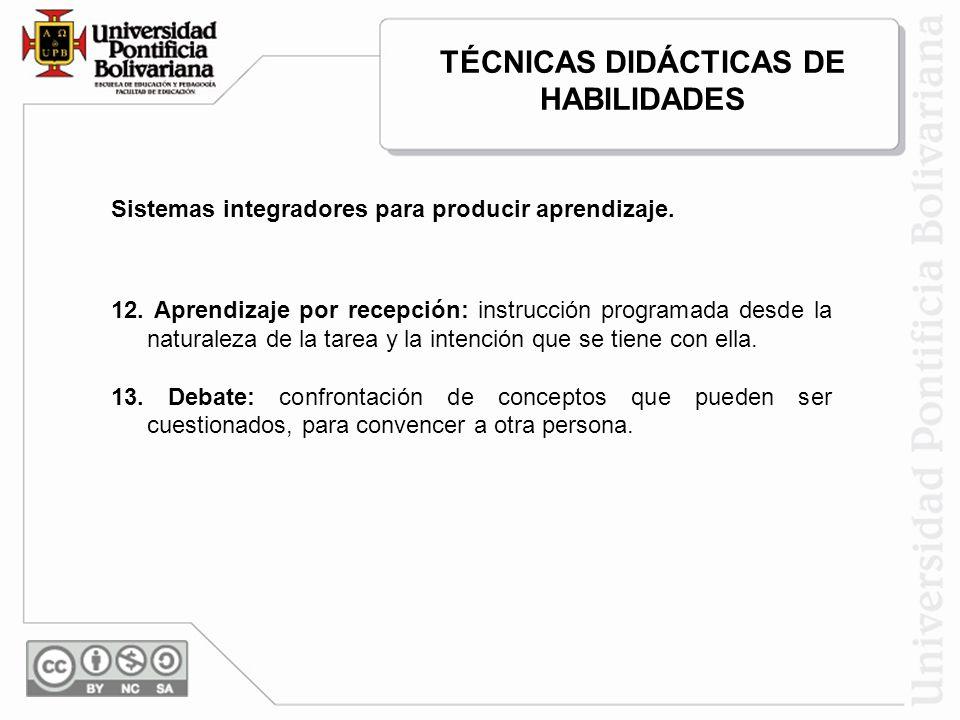Sistemas integradores para producir aprendizaje. 12. Aprendizaje por recepción: instrucción programada desde la naturaleza de la tarea y la intención
