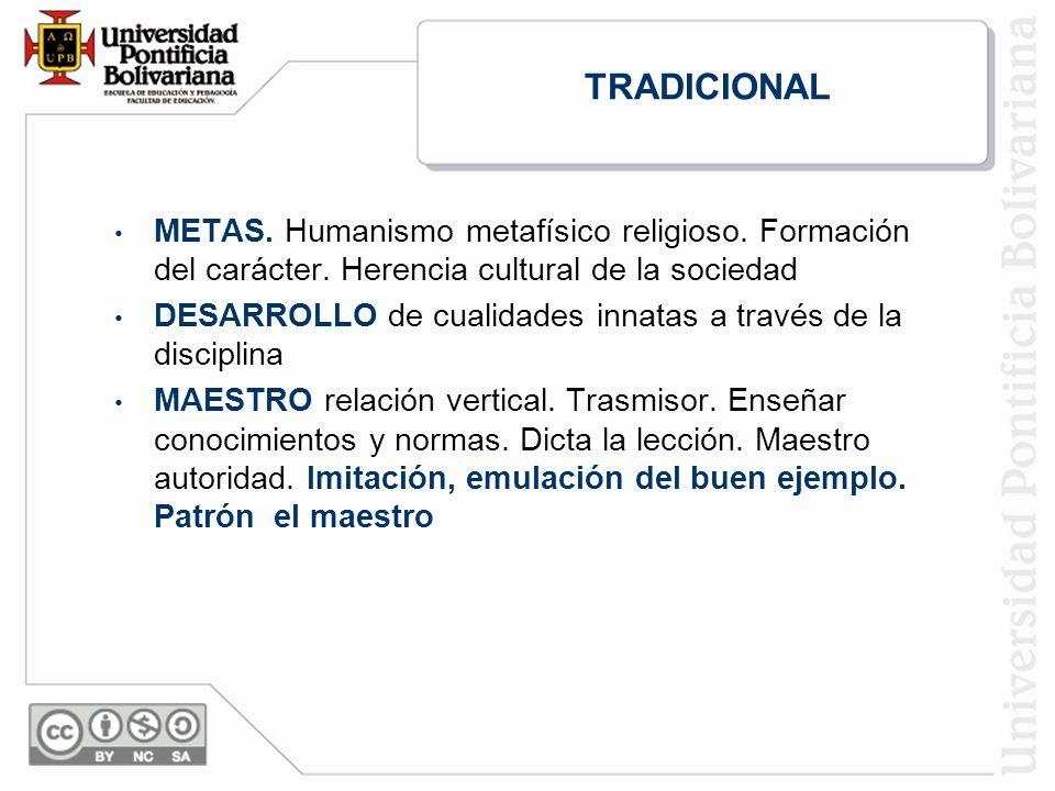 METAS.Humanismo metafísico religioso. Formación del carácter.