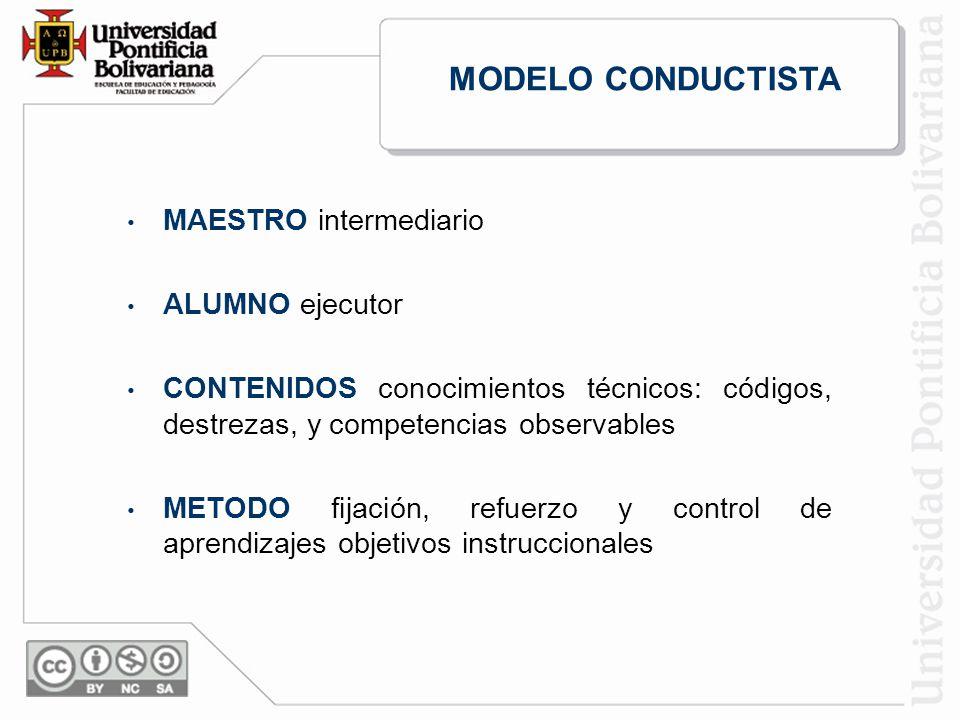 MAESTRO intermediario ALUMNO ejecutor CONTENIDOS conocimientos técnicos: códigos, destrezas, y competencias observables METODO fijación, refuerzo y control de aprendizajes objetivos instruccionales MODELO CONDUCTISTA