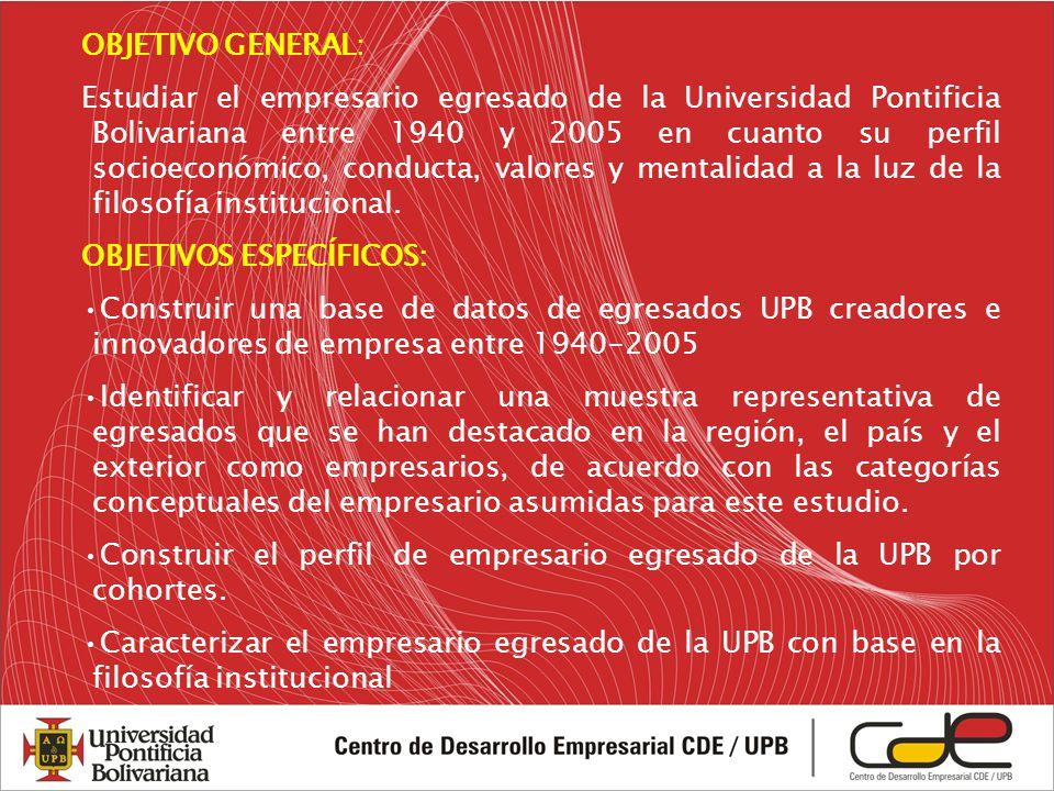 OBJETIVO GENERAL: Estudiar el empresario egresado de la Universidad Pontificia Bolivariana entre 1940 y 2005 en cuanto su perfil socioeconómico, conducta, valores y mentalidad a la luz de la filosofía institucional.