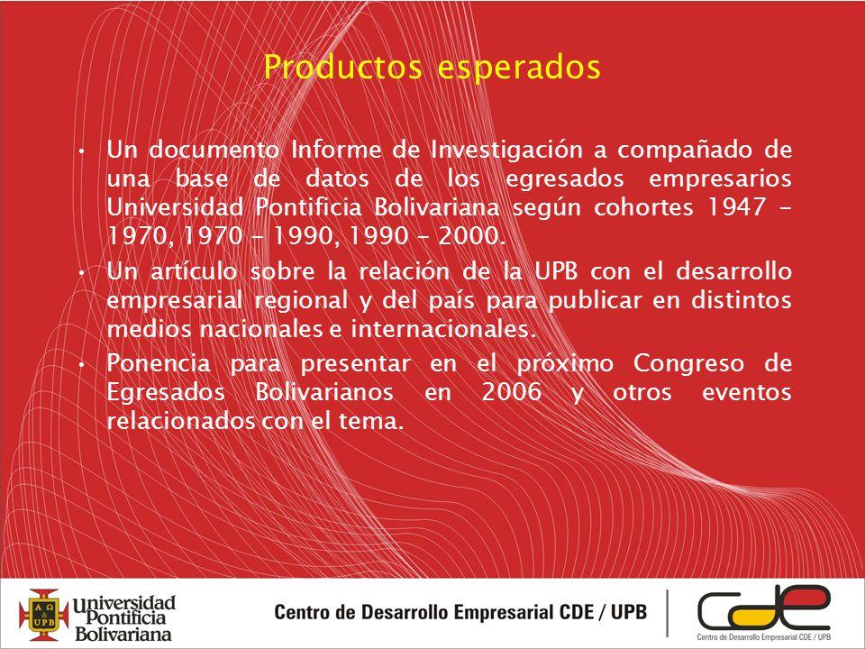 Productos esperados Un documento Informe de Investigación a compañado de una base de datos de los egresados empresarios Universidad Pontificia Bolivariana según cohortes 1947 - 1970, 1970 - 1990, 1990 - 2000.