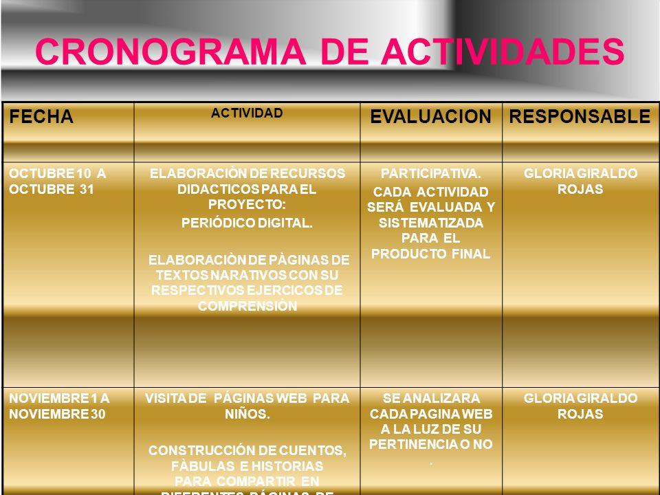 CRONOGRAMA DE ACTIVIDADES FECHA ACTIVIDAD EVALUACIONRESPONSABLE OCTUBRE 10 A OCTUBRE 31 ELABORACIÒN DE RECURSOS DIDACTICOS PARA EL PROYECTO: PERIÓDICO DIGITAL.