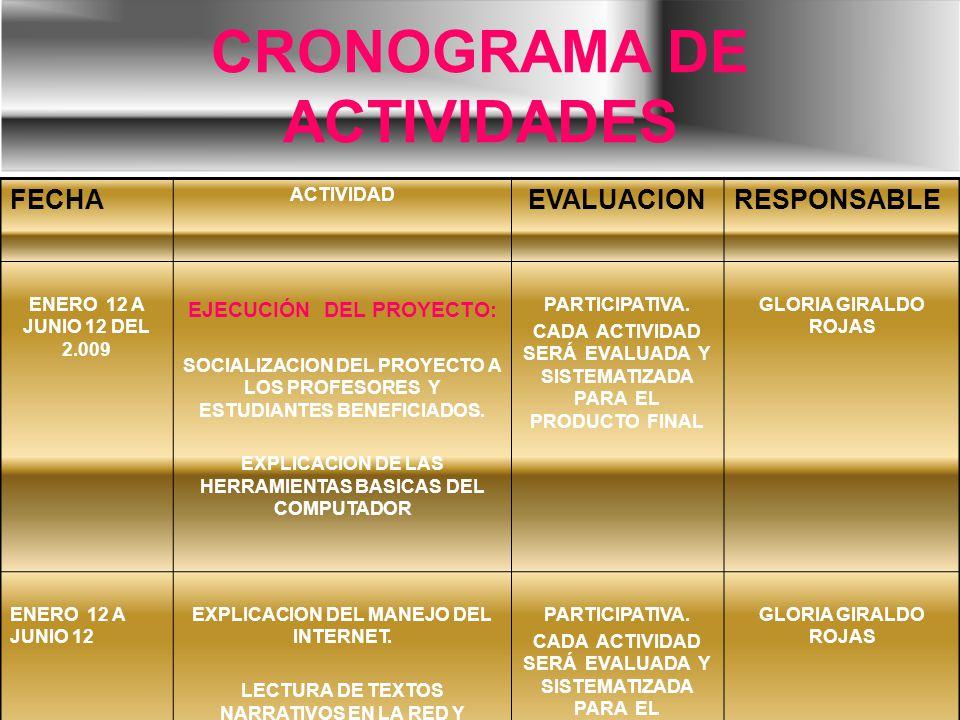 CRONOGRAMA DE ACTIVIDADES FECHA ACTIVIDAD EVALUACIONRESPONSABLE ENERO 12 A JUNIO 12 DEL 2.009 EJECUCIÓN DEL PROYECTO: SOCIALIZACION DEL PROYECTO A LOS PROFESORES Y ESTUDIANTES BENEFICIADOS.