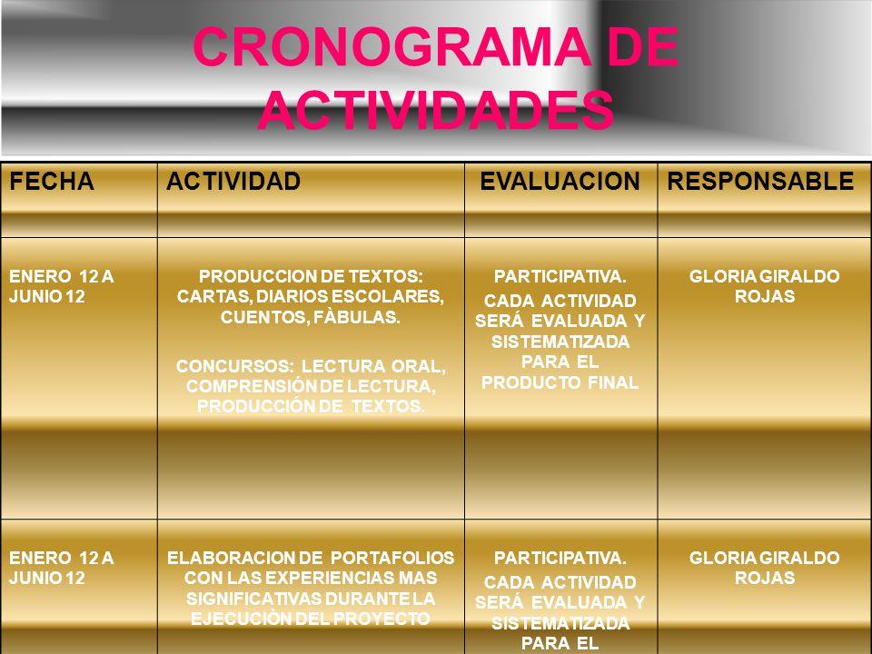 CRONOGRAMA DE ACTIVIDADES FECHAACTIVIDADEVALUACIONRESPONSABLE ENERO 12 A JUNIO 12 PRODUCCION DE TEXTOS: CARTAS, DIARIOS ESCOLARES, CUENTOS, FÀBULAS.