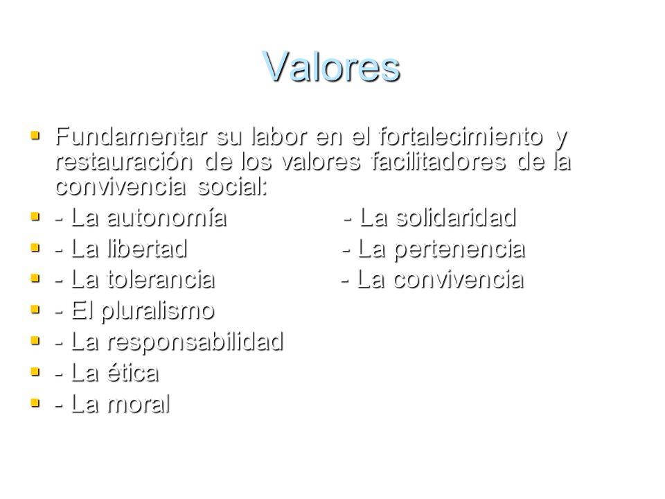 Valores Fundamentar su labor en el fortalecimiento y restauración de los valores facilitadores de la convivencia social: Fundamentar su labor en el fortalecimiento y restauración de los valores facilitadores de la convivencia social: - La autonomía - La solidaridad - La autonomía - La solidaridad - La libertad - La pertenencia - La libertad - La pertenencia - La tolerancia - La convivencia - La tolerancia - La convivencia - El pluralismo - El pluralismo - La responsabilidad - La responsabilidad - La ética - La ética - La moral - La moral