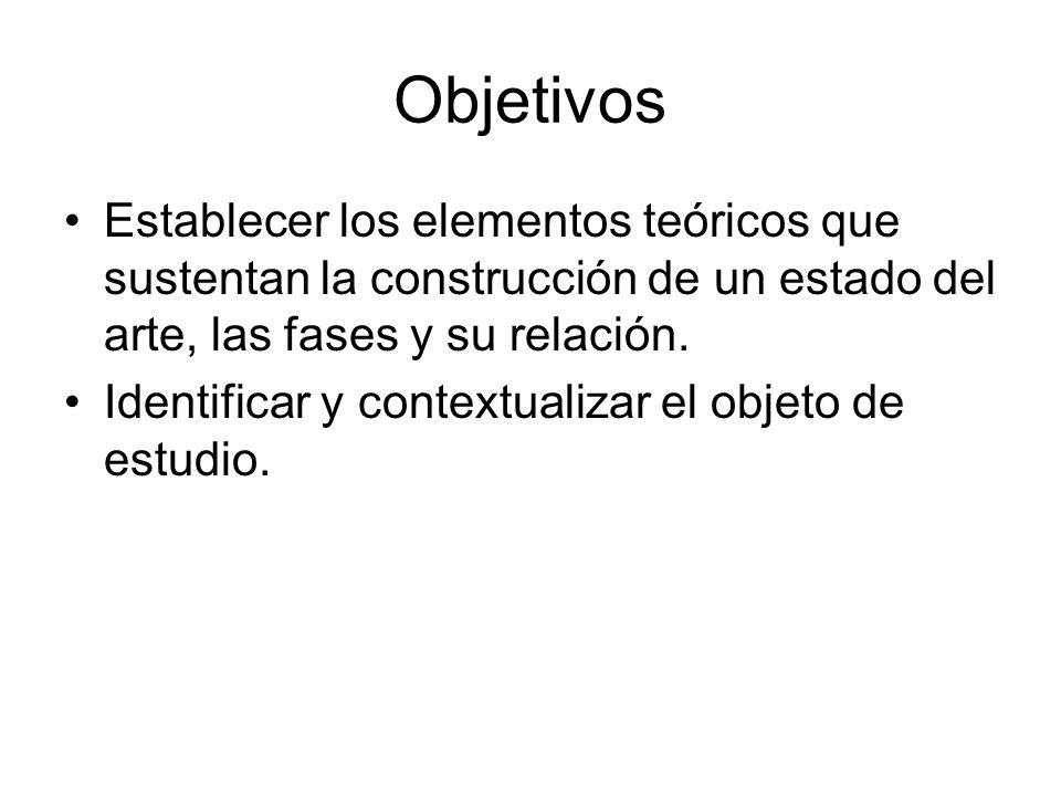 Objetivos Establecer los elementos teóricos que sustentan la construcción de un estado del arte, las fases y su relación. Identificar y contextualizar