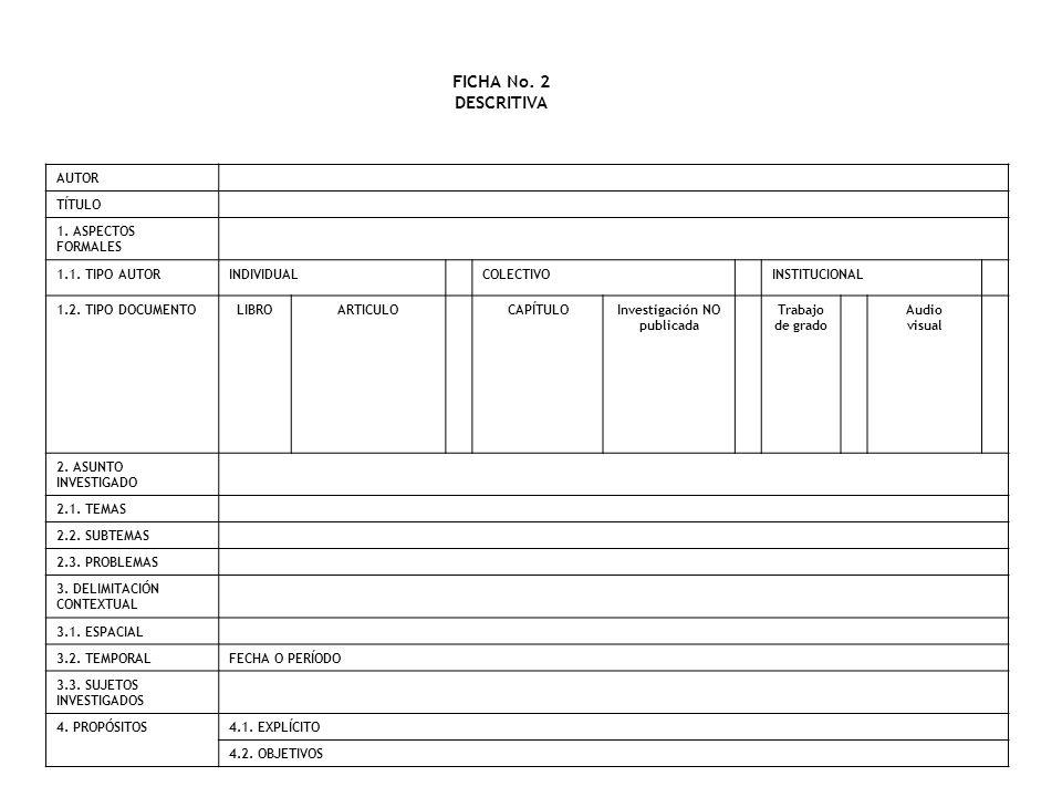FICHA No. 2 DESCRITIVA AUTOR TÍTULO 1. ASPECTOS FORMALES 1.1. TIPO AUTORINDIVIDUALCOLECTIVOINSTITUCIONAL 1.2. TIPO DOCUMENTOLIBROARTICULOCAPÍTULOInves